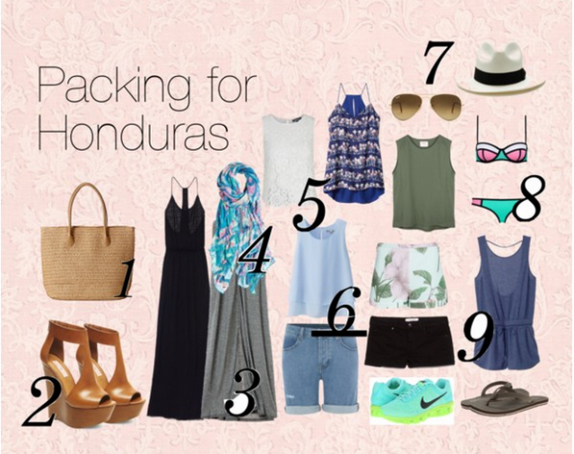 Central America packing List