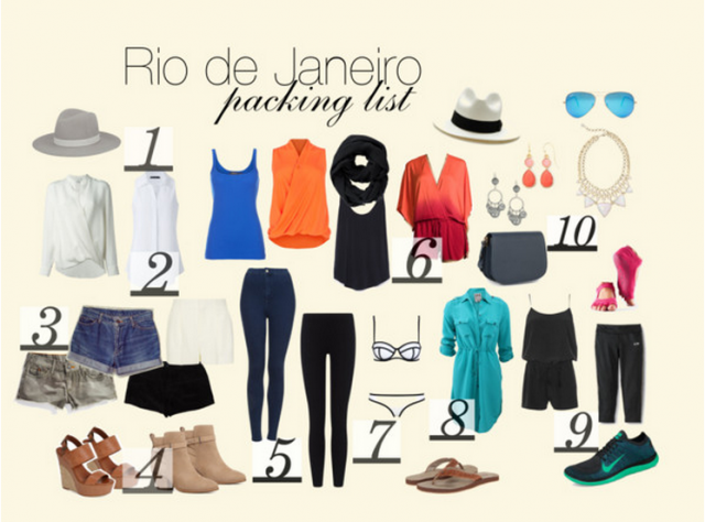 Packing List for Rio de Janeiro